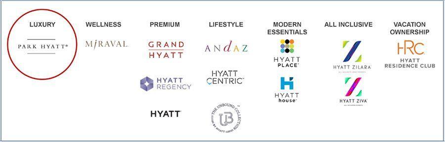 Park Hyatt là thương hiệu cao cấp nhất trong hệ thống các thương hiệu thuộc tập đoàn Hyatt