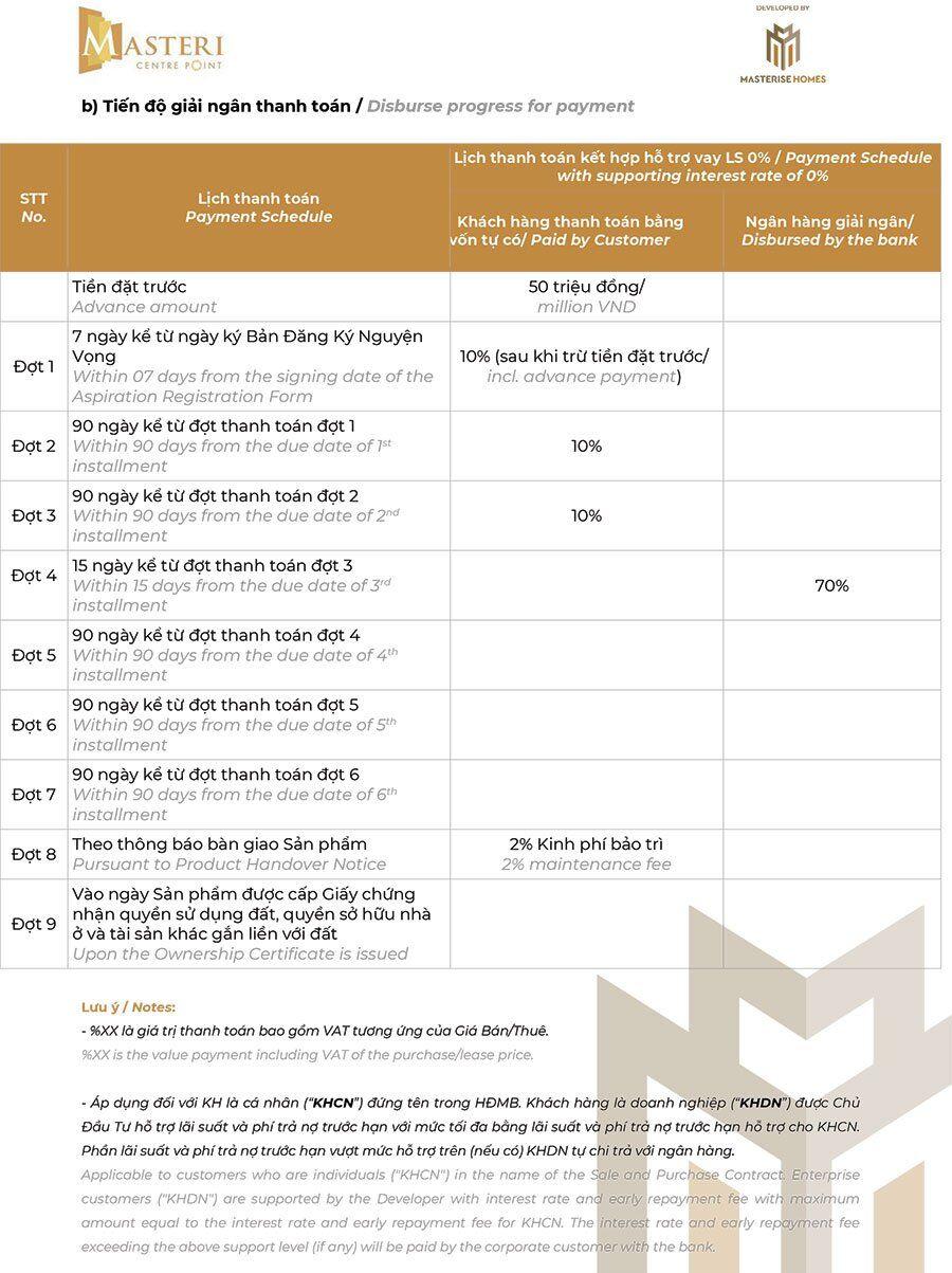 Chính sách bán hàng Masteri Centre Point, tháng 09/2020 - Trang 4.