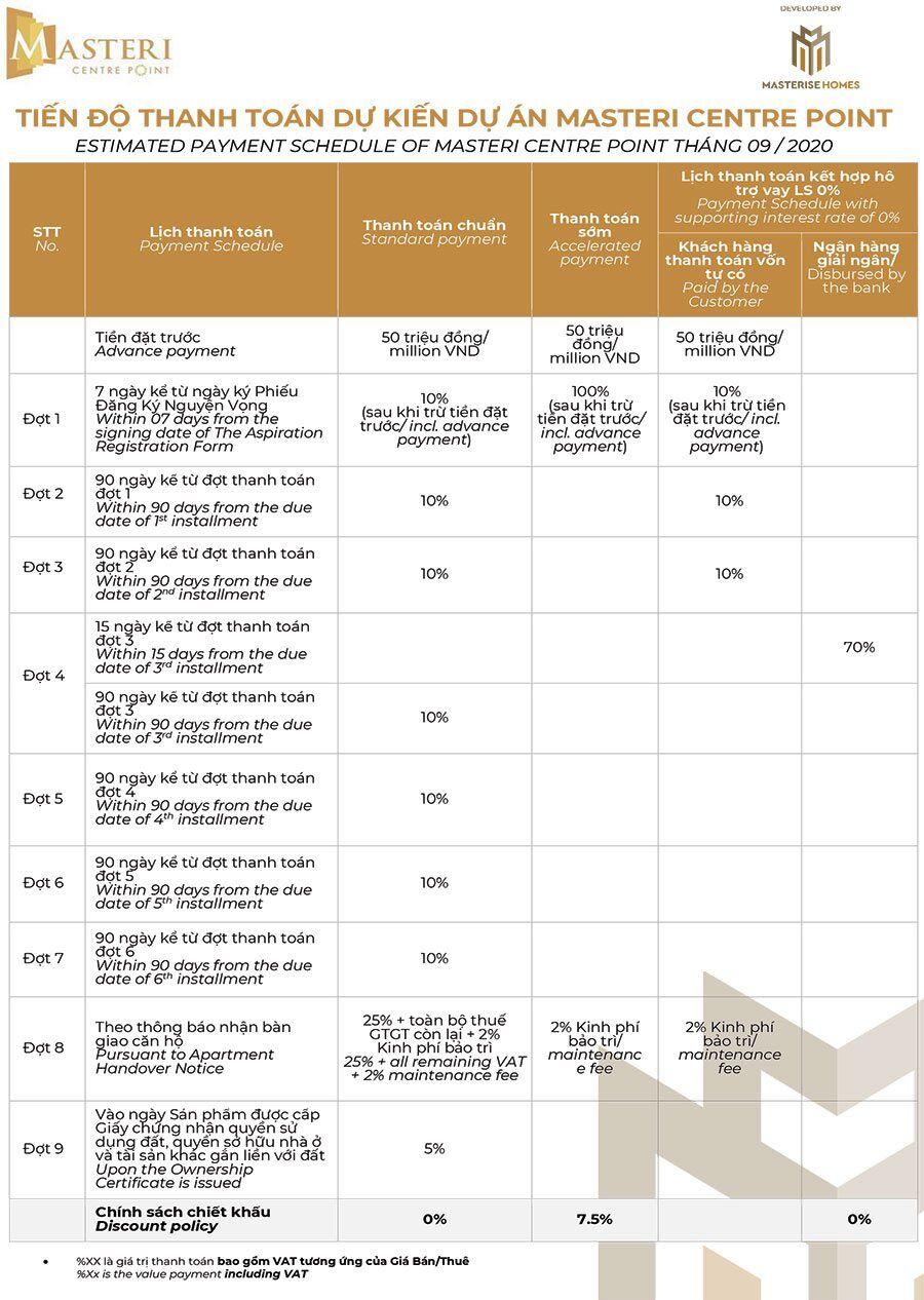 Chính sách bán hàng Masteri Centre Point, tháng 09/2020 - Trang 6.