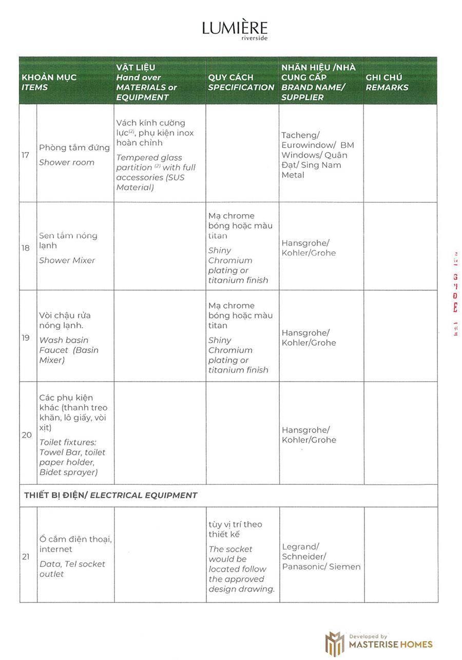 Bảng nguyên vật liệt và thiết bị bàn giao cho căn hộ - Trang 4.